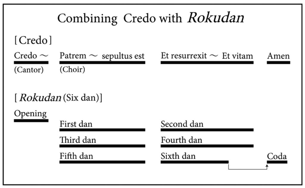 CWN_Rokudan_and_Credo_Picture_1